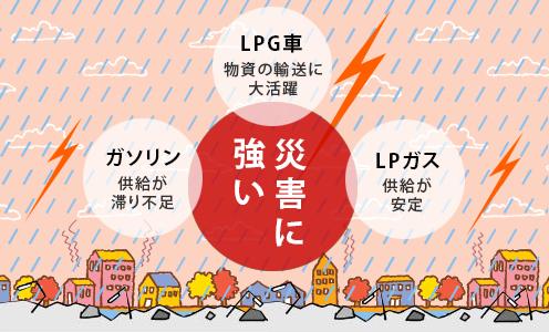 LPG HYBRIDをおすすめする理由3 災害に強い